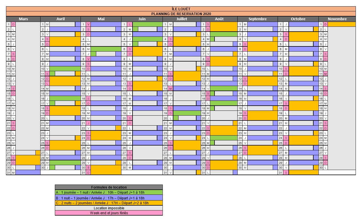 Planning des séjours 2020 sur l'île LouËt